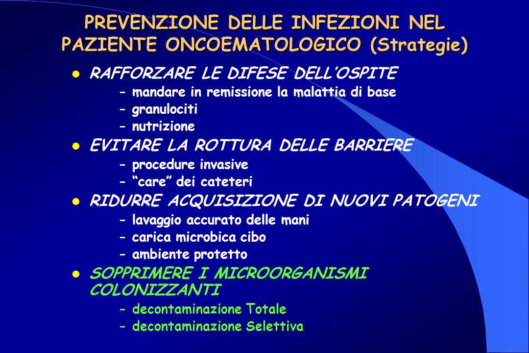 PREVENZIONE DELLE INFEZIONI NEL PAZIENTE ONCOEMATOLOGICO (Strategie)
