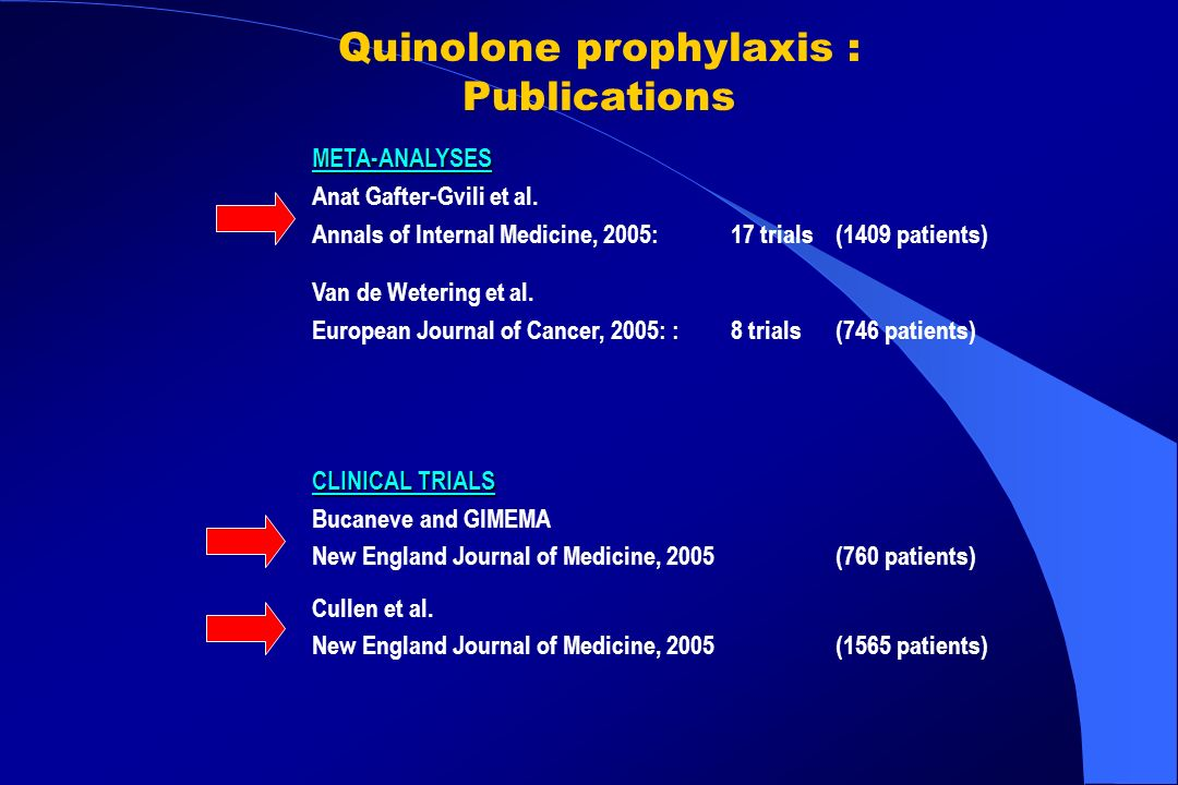 Quinolone prophylaxis : Publications