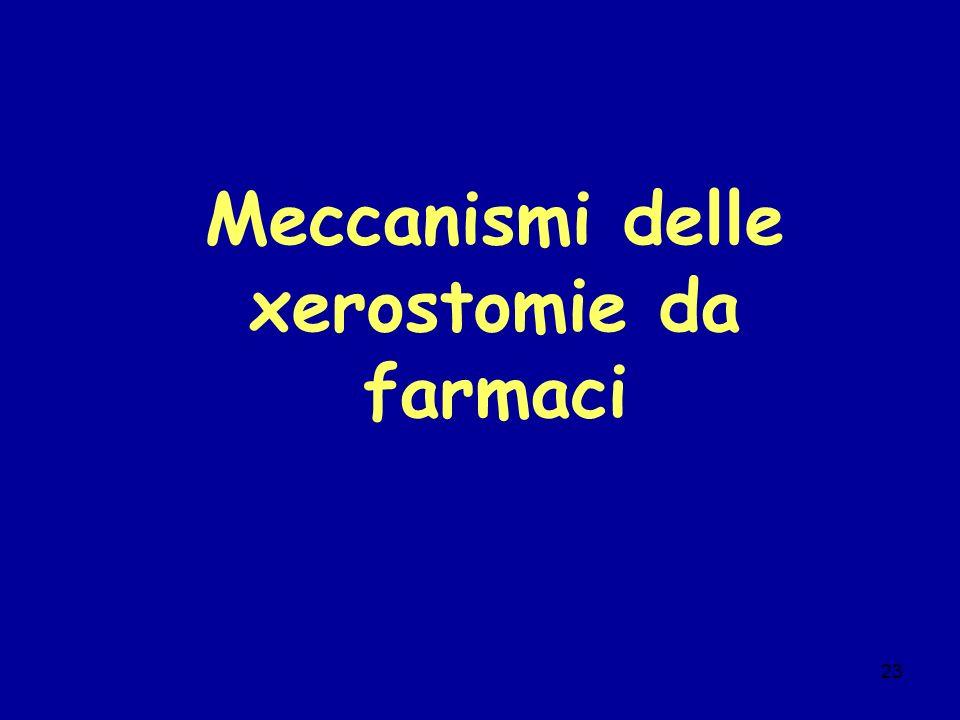 Meccanismi delle xerostomie da farmaci