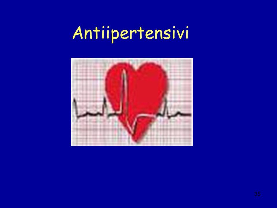Antiipertensivi