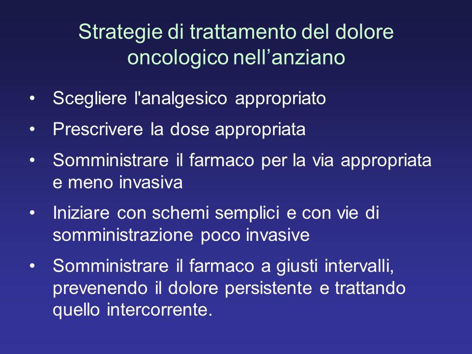Strategie di trattamento del dolore oncologico nell'anziano
