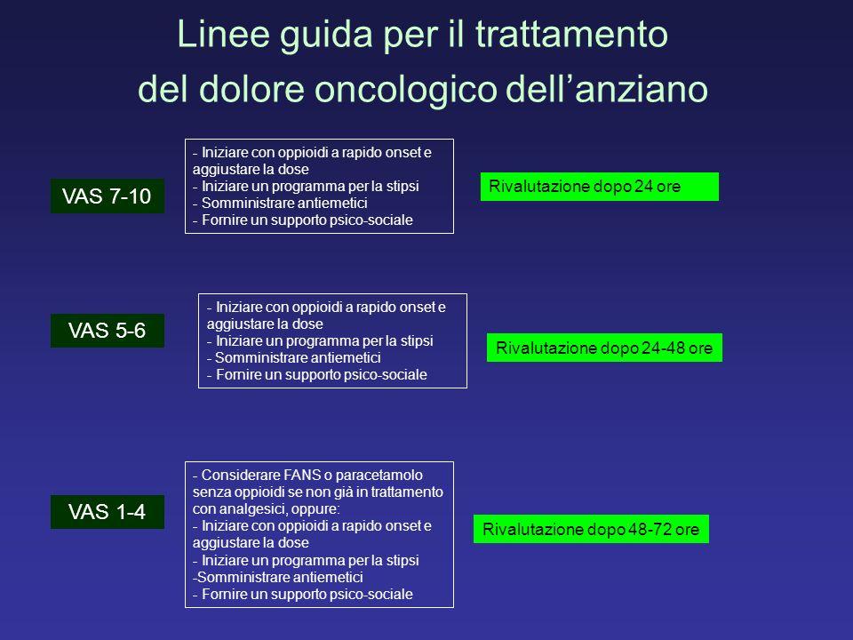 Linee guida per il trattamento del dolore oncologico dell'anziano