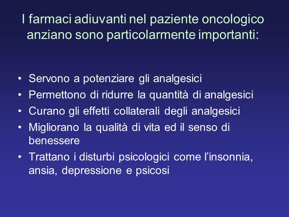 I farmaci adiuvanti nel paziente oncologico anziano sono particolarmente importanti:
