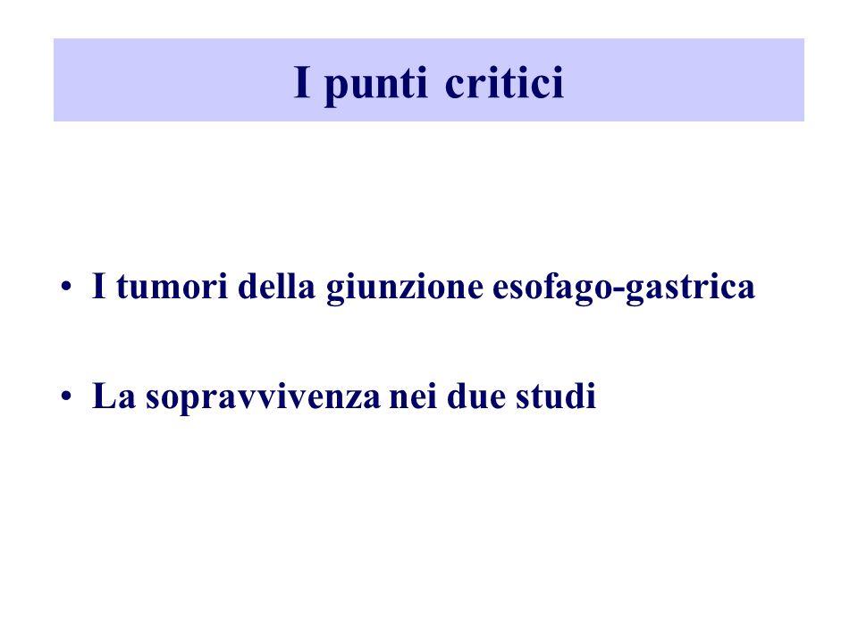 I punti critici I tumori della giunzione esofago-gastrica