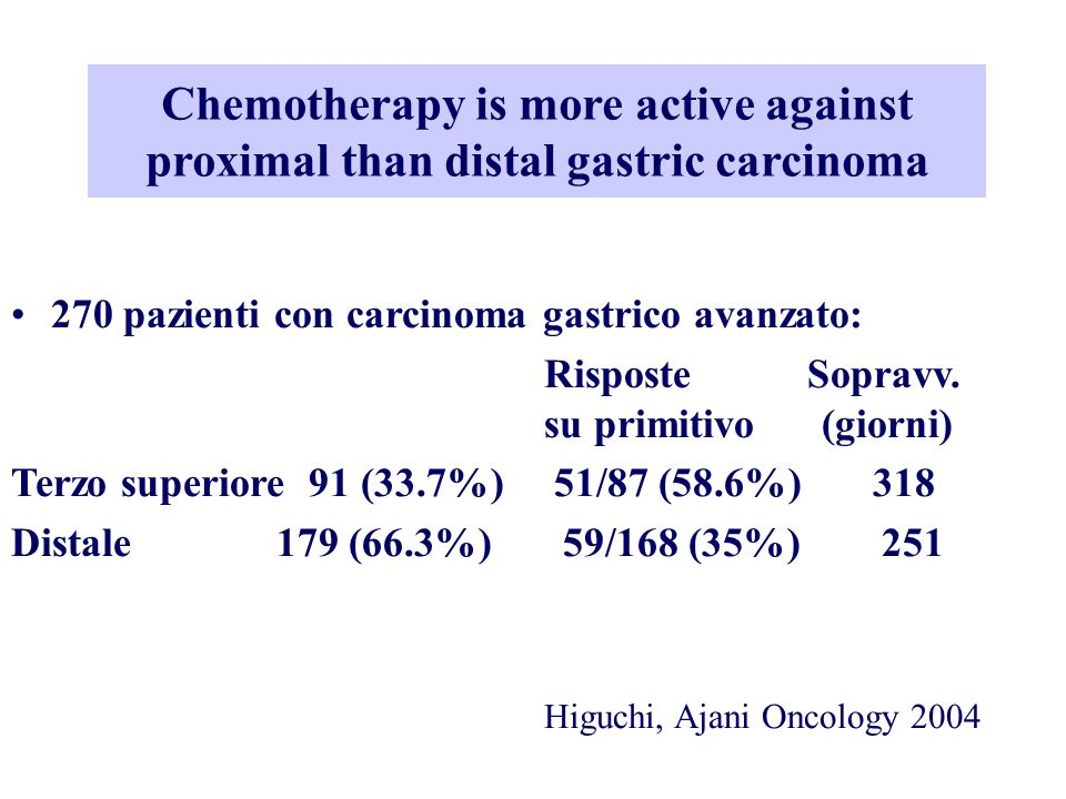 Chemotherapy is more active against proximal than distal gastric carcinoma