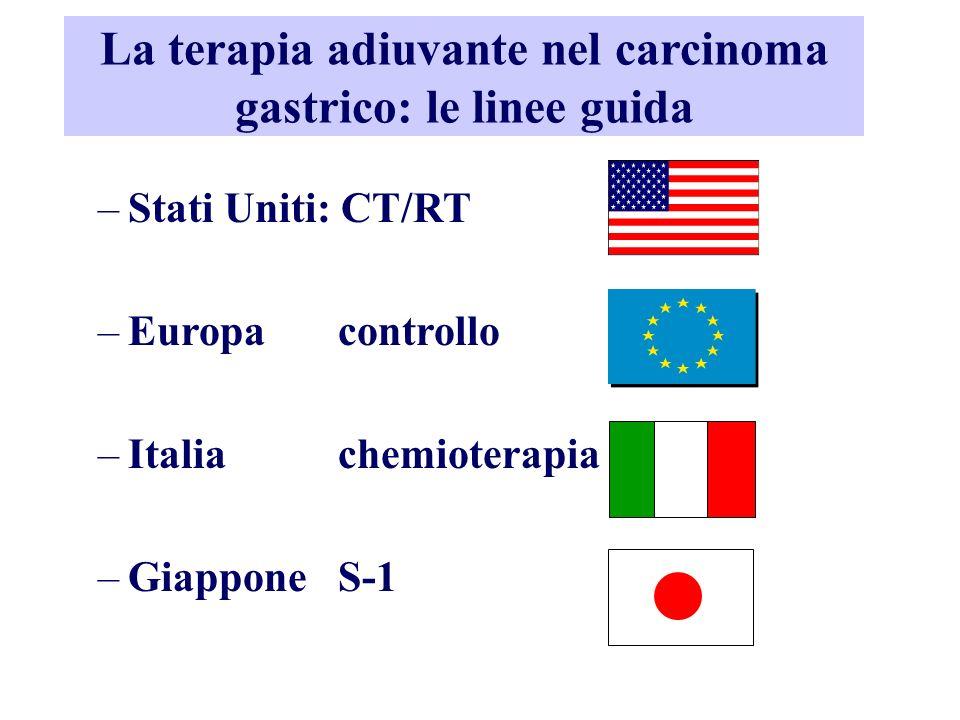 La terapia adiuvante nel carcinoma gastrico: le linee guida