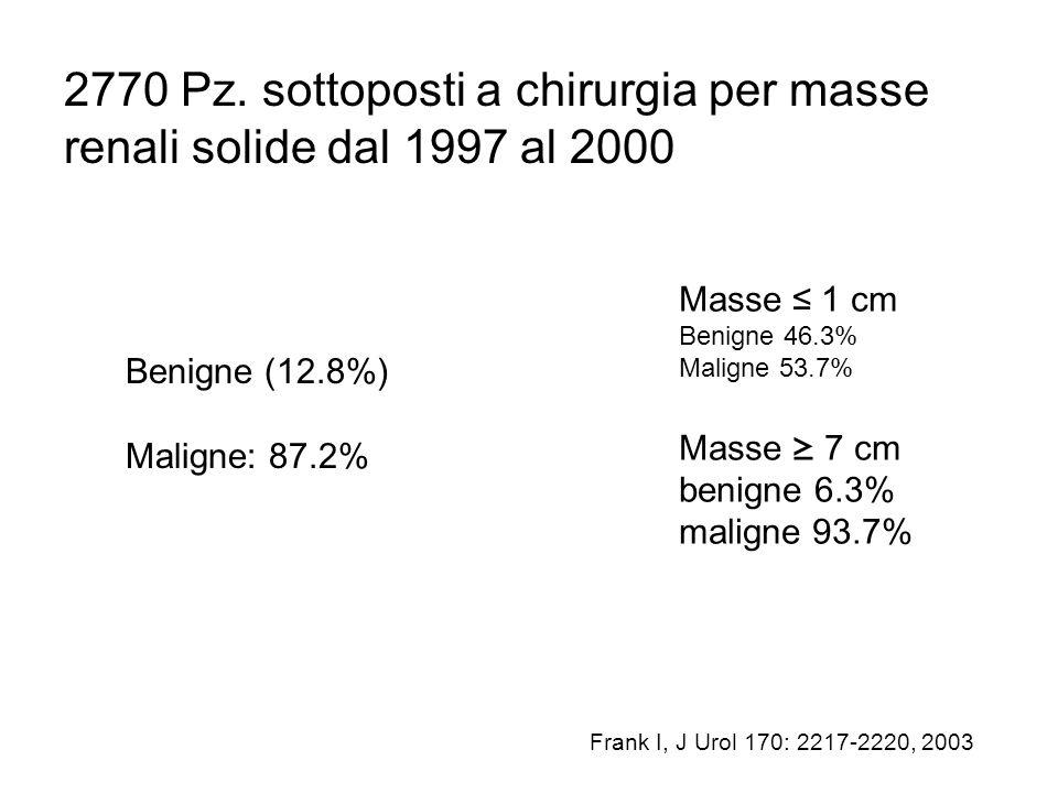 2770 Pz. sottoposti a chirurgia per masse renali solide dal 1997 al 2000