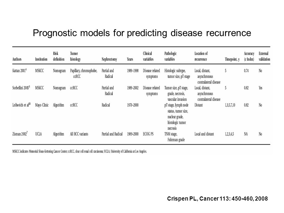 Prognostic models for predicting disease recurrence