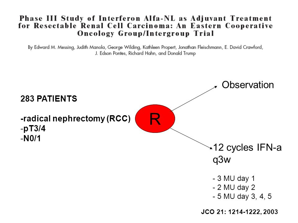 R Observation 12 cycles IFN-a q3w 283 PATIENTS