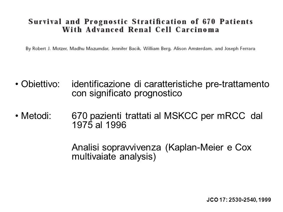 Metodi: 670 pazienti trattati al MSKCC per mRCC dal 1975 al 1996
