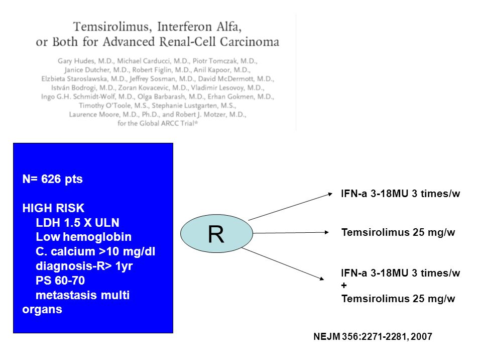 R N= 626 pts HIGH RISK LDH 1.5 X ULN Low hemoglobin