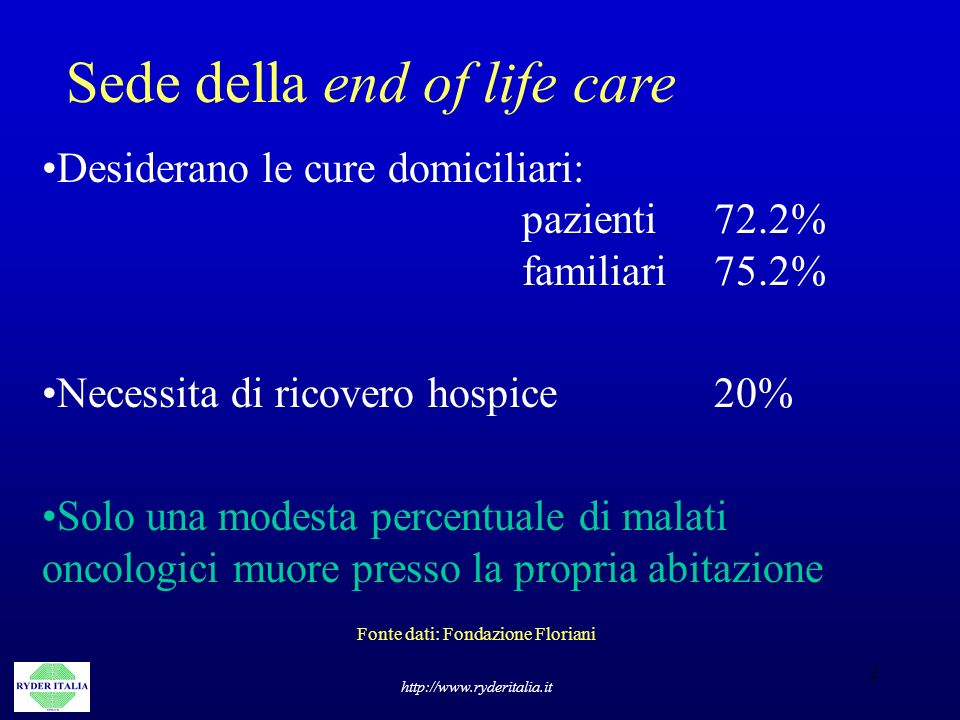 Fonte dati: Fondazione Floriani
