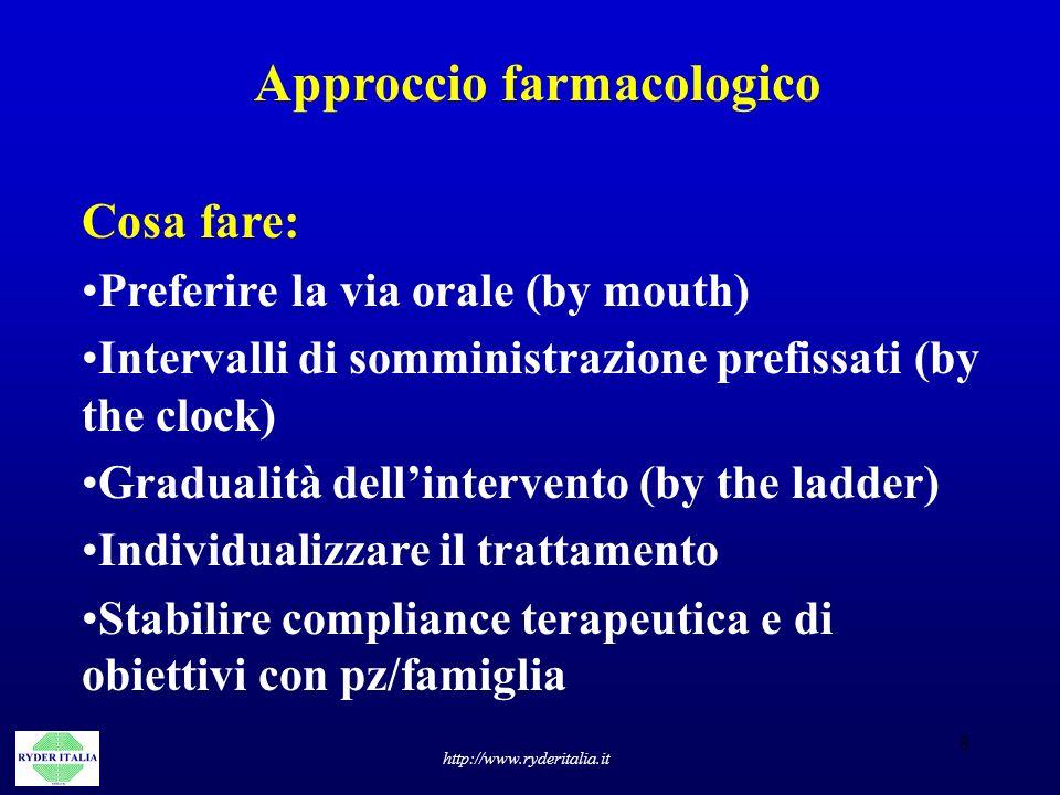 Approccio farmacologico