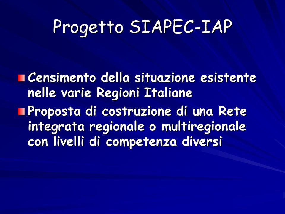 Progetto SIAPEC-IAP Censimento della situazione esistente nelle varie Regioni Italiane.