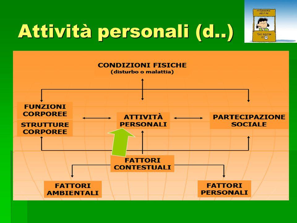 Attività personali (d..)