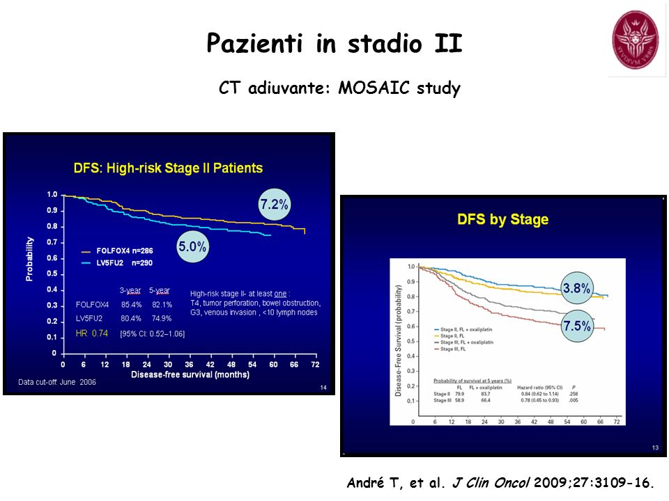 CT adiuvante: MOSAIC study