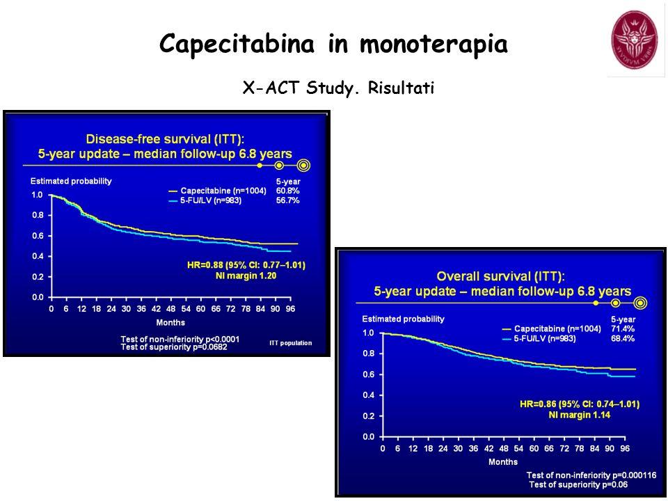 Capecitabina in monoterapia