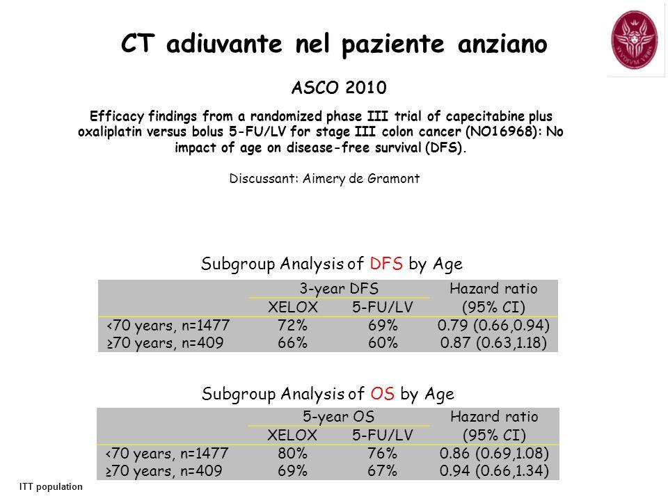 CT adiuvante nel paziente anziano
