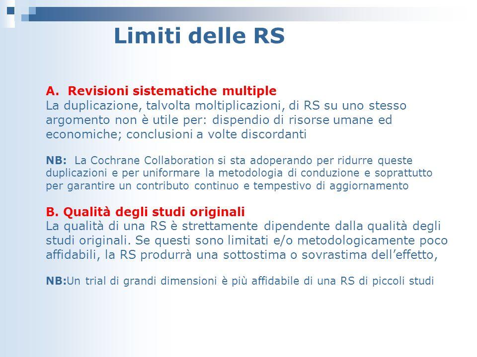 Limiti delle RS Revisioni sistematiche multiple