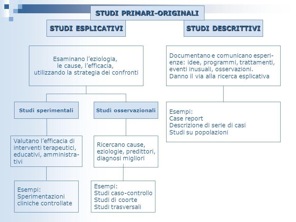 STUDI PRIMARI-ORIGINALI