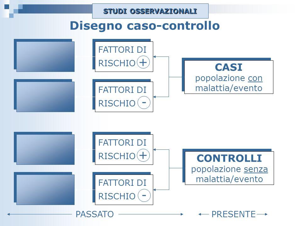 Disegno caso-controllo