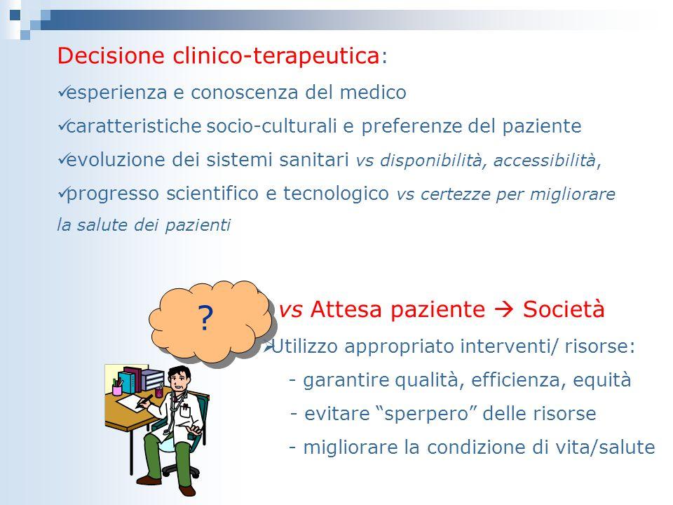 Decisione clinico-terapeutica: vs Attesa paziente  Società