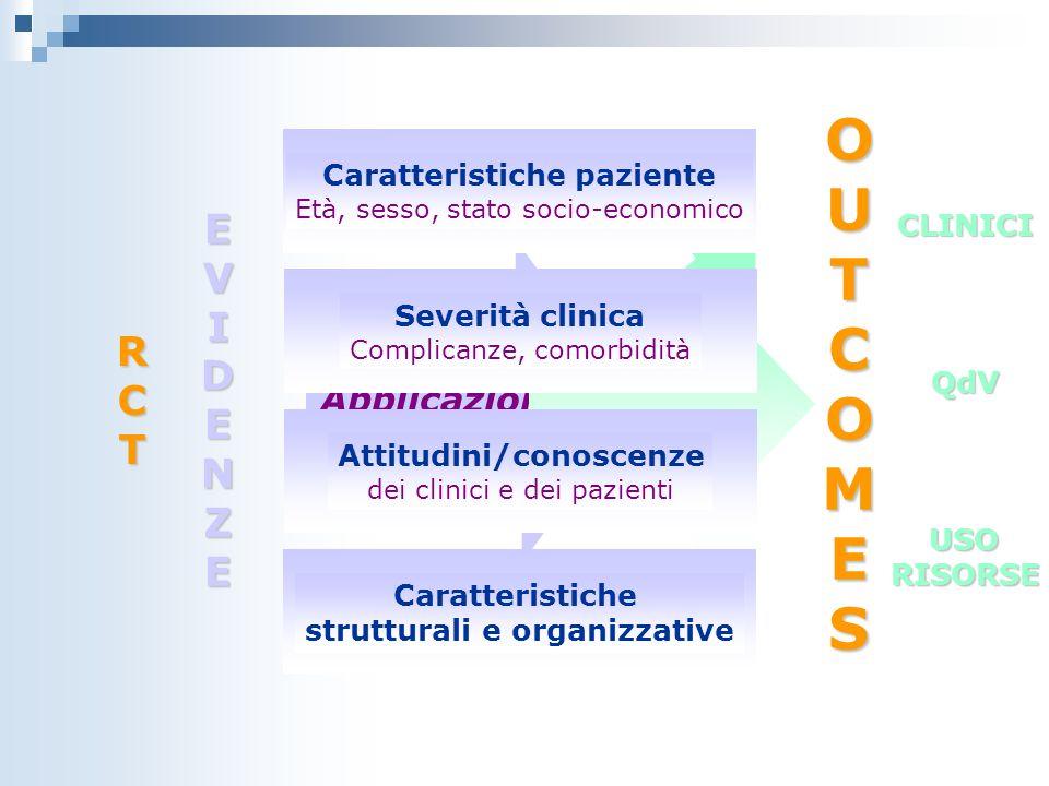 O U T C M E S E V I D N Z R C T Applicazione Caratteristiche paziente