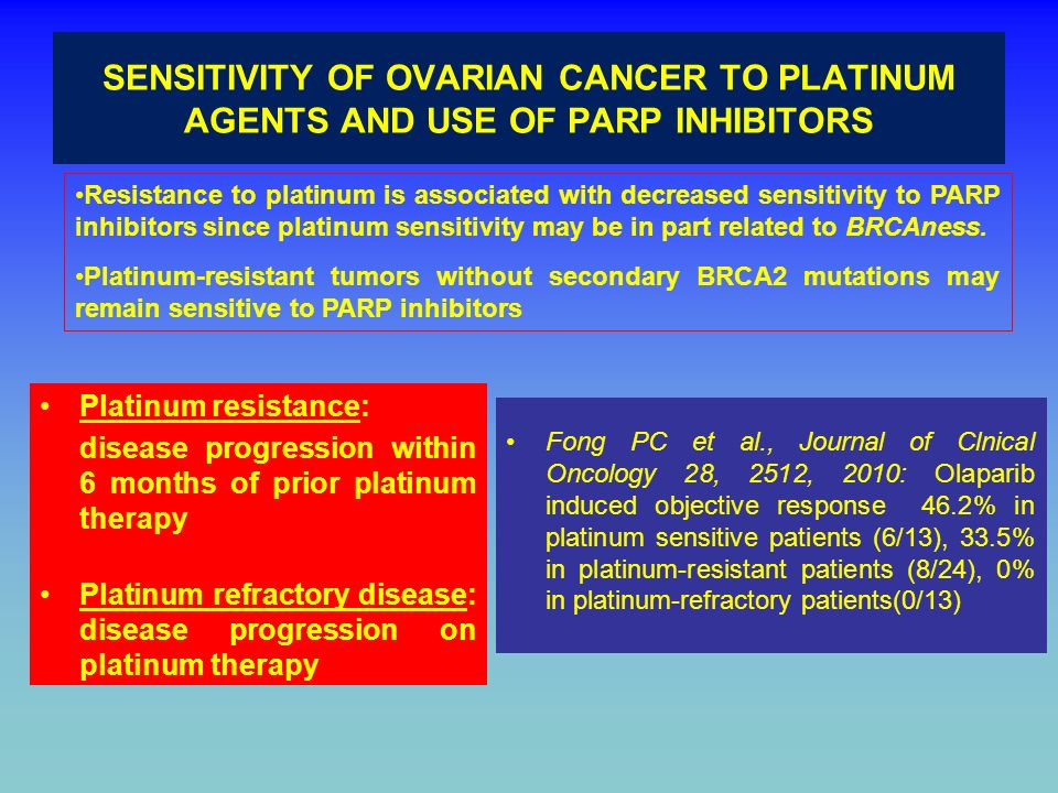 SENSITIVITY OF OVARIAN CANCER TO PLATINUM AGENTS AND USE OF PARP INHIBITORS