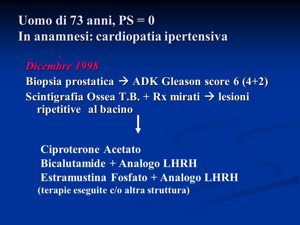 Uomo di 73 anni, PS = 0 In anamnesi: cardiopatia ipertensiva