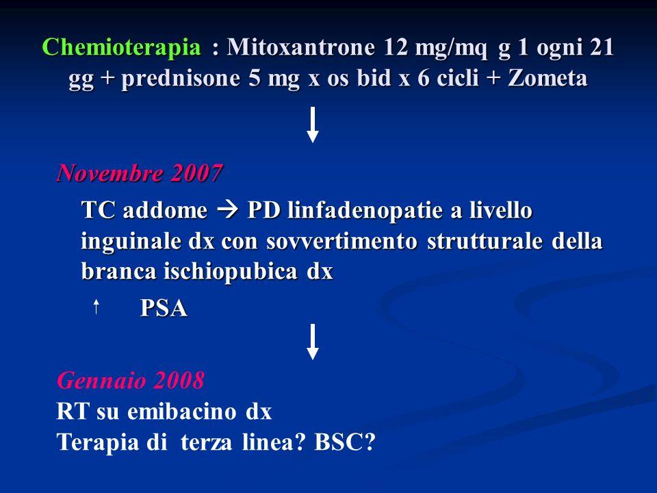 Chemioterapia : Mitoxantrone 12 mg/mq g 1 ogni 21 gg + prednisone 5 mg x os bid x 6 cicli + Zometa