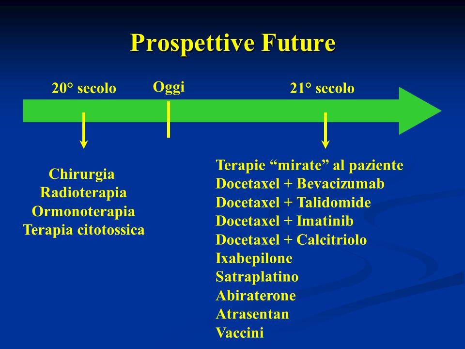 Prospettive Future 20° secolo Oggi 21° secolo
