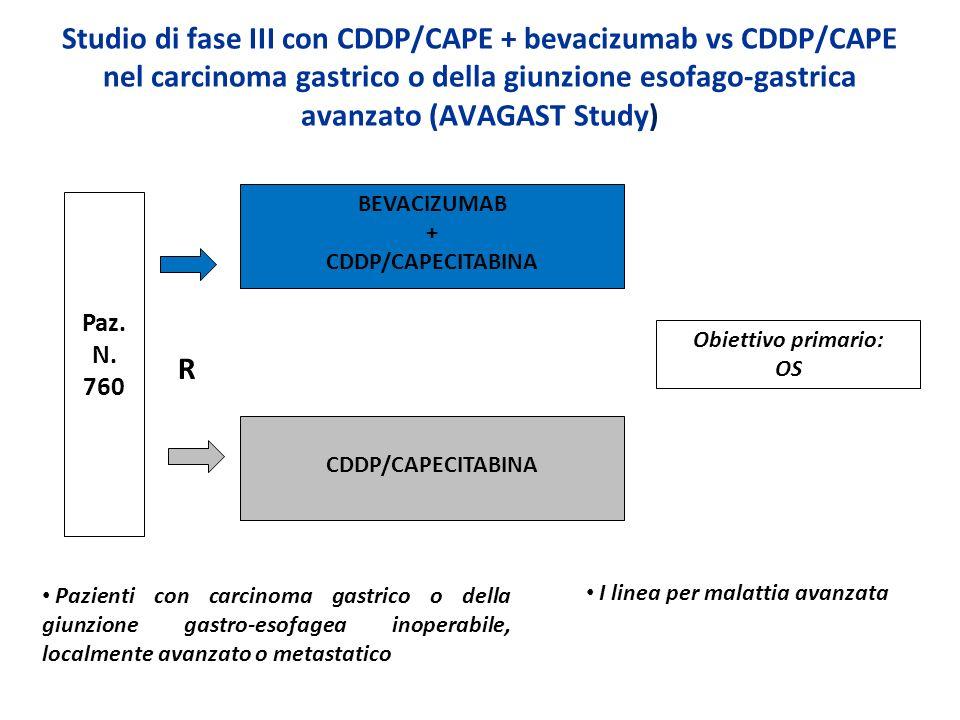 Studio di fase III con CDDP/CAPE + bevacizumab vs CDDP/CAPE nel carcinoma gastrico o della giunzione esofago-gastrica avanzato (AVAGAST Study)