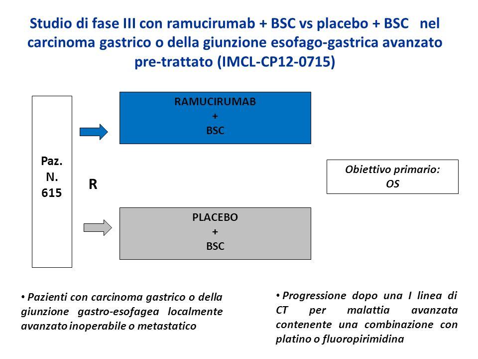 Studio di fase III con ramucirumab + BSC vs placebo + BSC nel carcinoma gastrico o della giunzione esofago-gastrica avanzato pre-trattato (IMCL-CP12-0715)