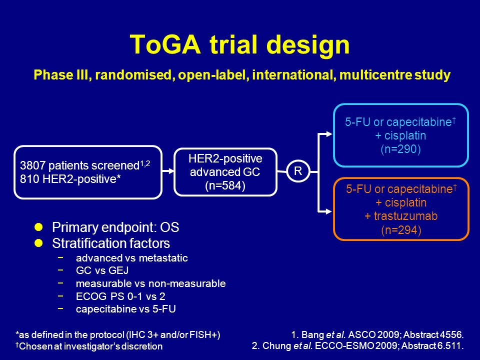 ToGA trial design Phase III, randomised, open-label, international, multicentre study. 5-FU or capecitabine† + cisplatin.