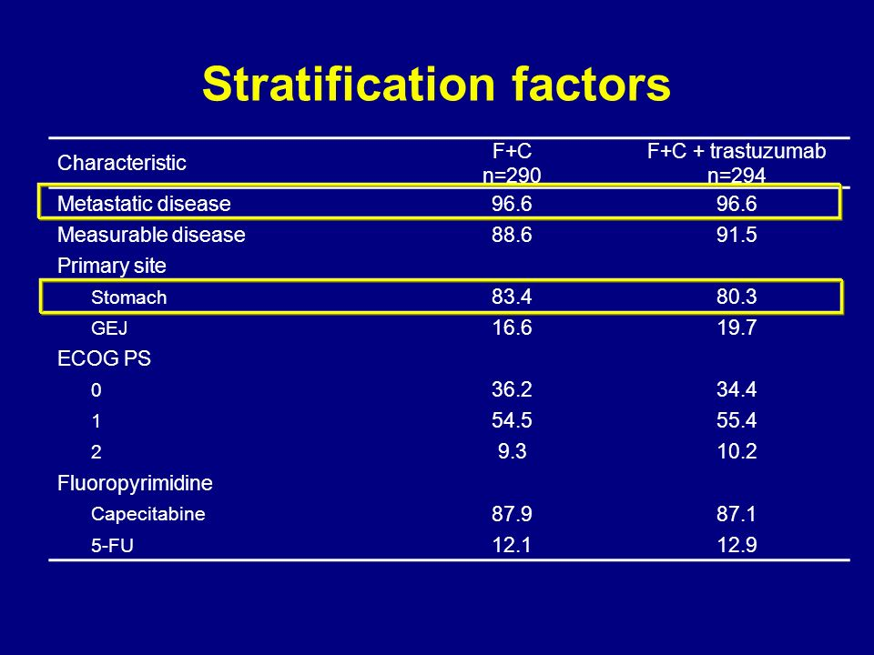 Stratification factors