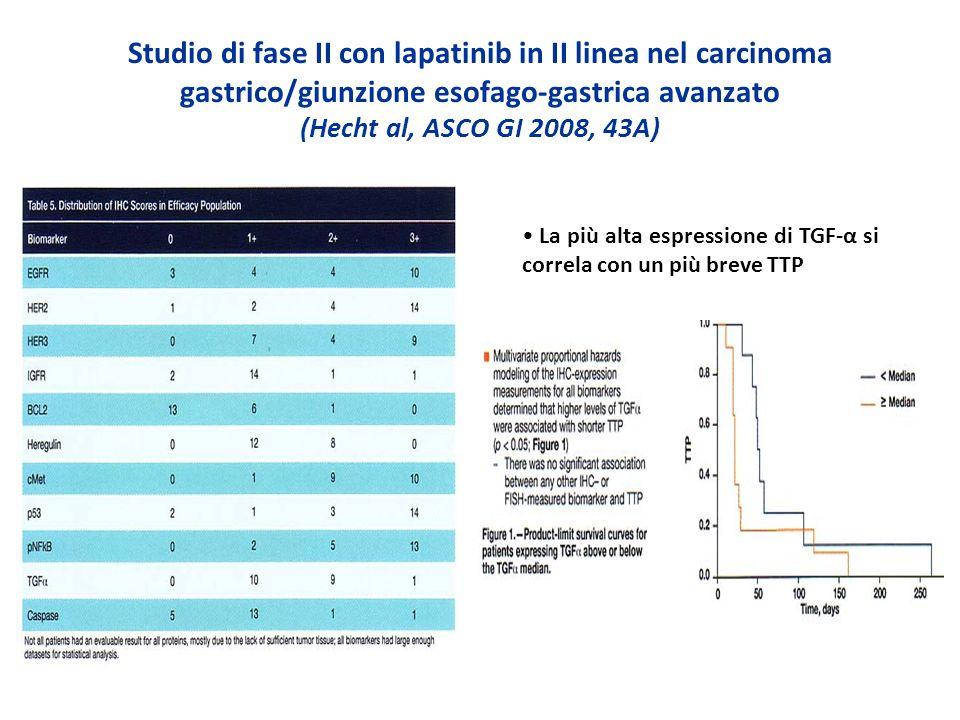Studio di fase II con lapatinib in II linea nel carcinoma gastrico/giunzione esofago-gastrica avanzato (Hecht al, ASCO GI 2008, 43A)