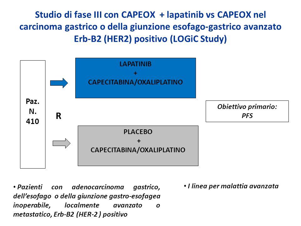 CAPECITABINA/OXALIPLATINO CAPECITABINA/OXALIPLATINO