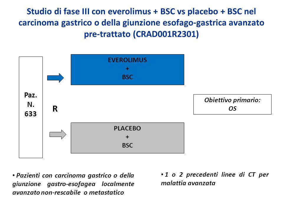 Studio di fase III con everolimus + BSC vs placebo + BSC nel carcinoma gastrico o della giunzione esofago-gastrica avanzato pre-trattato (CRAD001R2301)