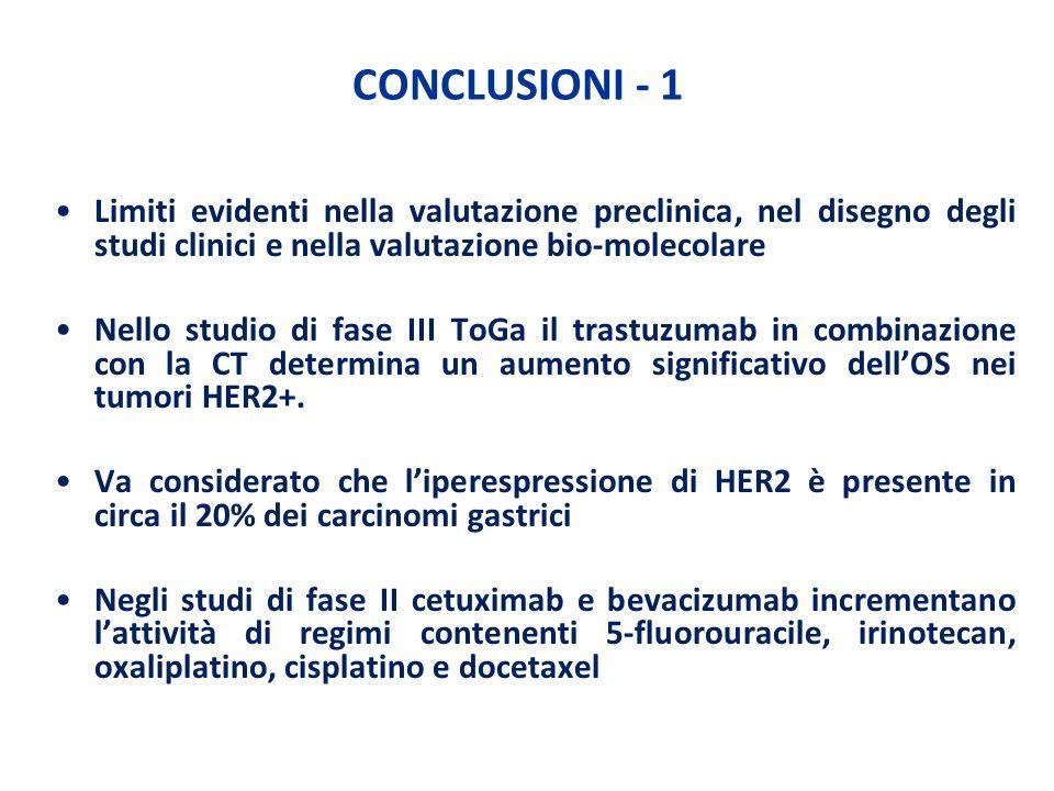 CONCLUSIONI - 1 Limiti evidenti nella valutazione preclinica, nel disegno degli studi clinici e nella valutazione bio-molecolare.