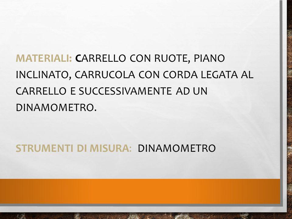 Materiali: carrello con ruote, piano inclinato, carrucola con corda legata al carrello e successivamente ad un dinamometro.