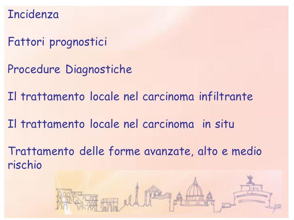 IncidenzaFattori prognostici. Procedure Diagnostiche. Il trattamento locale nel carcinoma infiltrante.