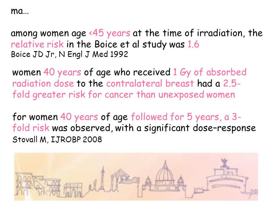 ma… among women age <45 years at the time of irradiation, the relative risk in the Boice et al study was 1.6.