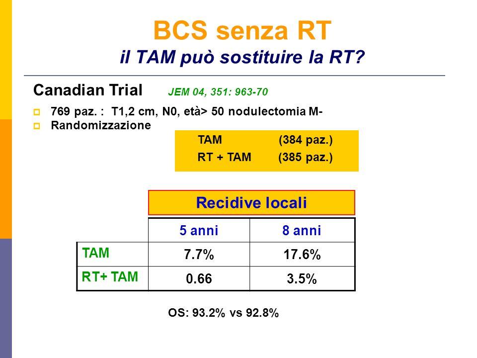 BCS senza RT il TAM può sostituire la RT