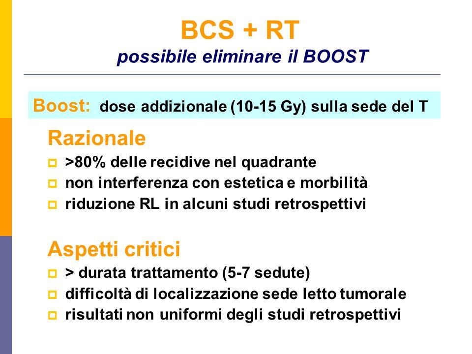 BCS + RT possibile eliminare il BOOST