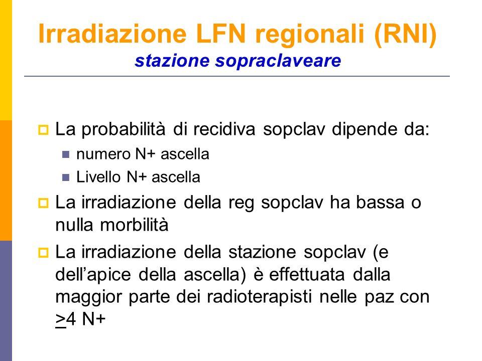 Irradiazione LFN regionali (RNI) stazione sopraclaveare