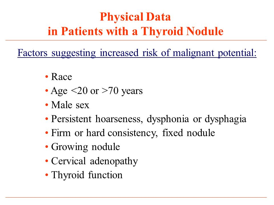 in Patients with a Thyroid Nodule
