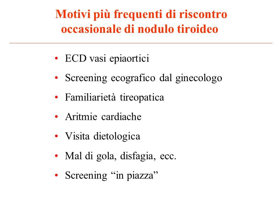 Motivi più frequenti di riscontro occasionale di nodulo tiroideo