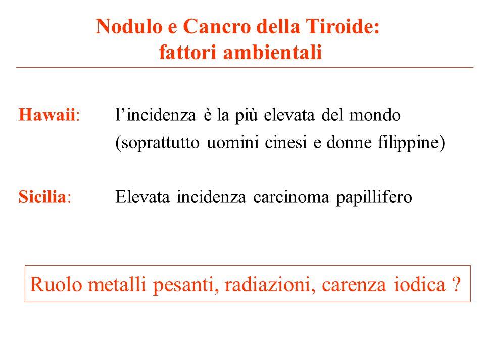 Nodulo e Cancro della Tiroide: