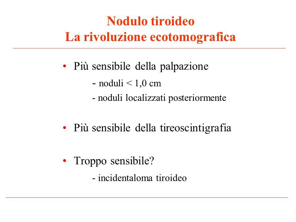 Nodulo tiroideo La rivoluzione ecotomografica