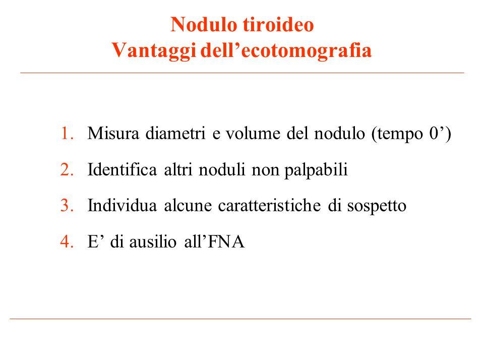 Nodulo tiroideo Vantaggi dell'ecotomografia